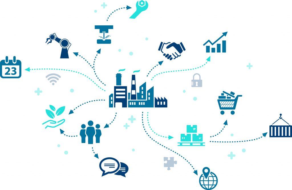 サプライチェーン対策のための国内投資促進事業費補助金